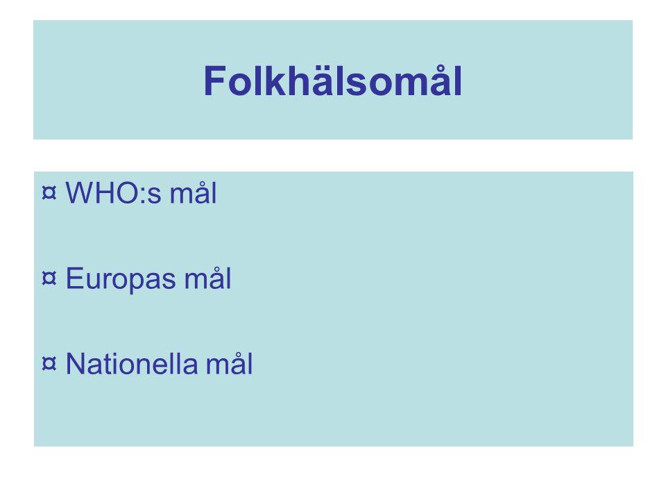 Folkhälsomål ¤ WHO:s mål ¤ Europas mål ¤ Nationella mål
