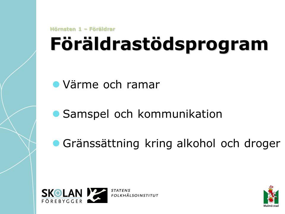 Hörnsten 1 – Föräldrar Föräldrastödsprogram  Värme och ramar  Samspel och kommunikation  Gränssättning kring alkohol och droger