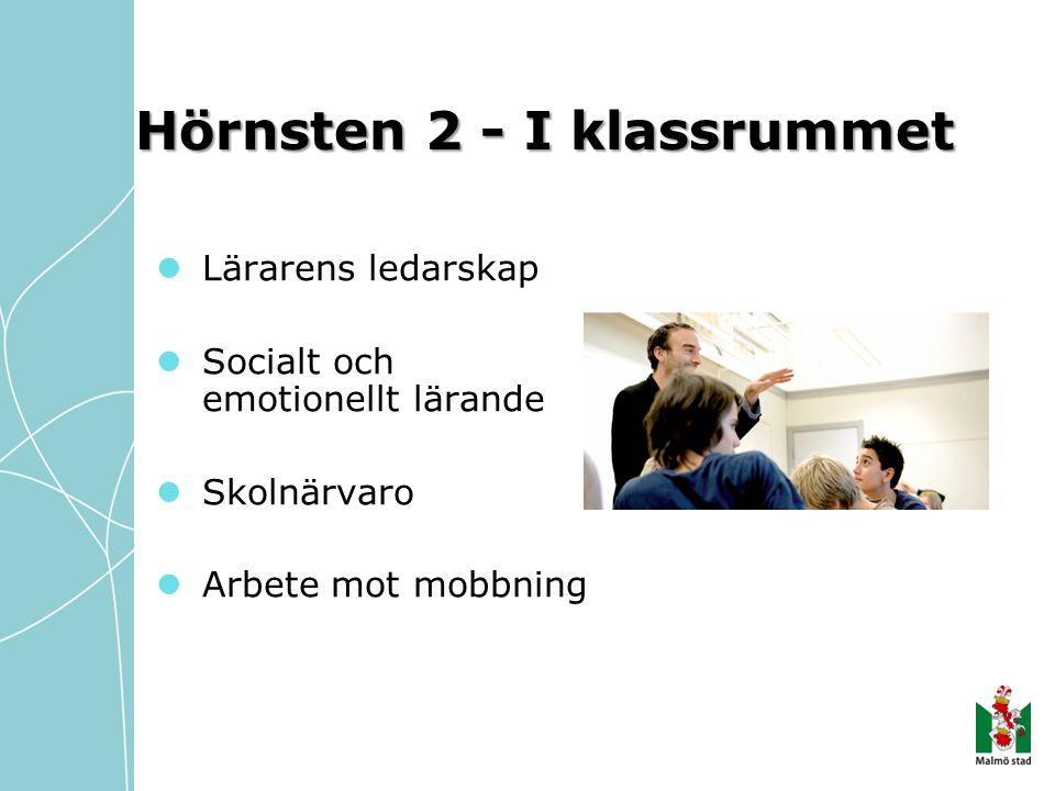 Hörnsten 2 - I klassrummet  Lärarens ledarskap  Socialt och emotionellt lärande  Skolnärvaro  Arbete mot mobbning