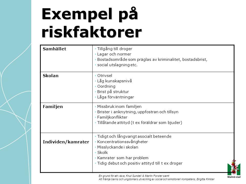 Årskonsumtion av ren alkohol hos elever i årskurs 9 Årskonsumtion av ren alkohol hos elever i årskurs 9 Stockholms län 2002 Sundell 2003
