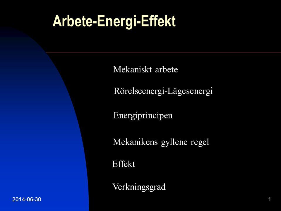 2014-06-301 Arbete-Energi-Effekt Mekaniskt arbete Rörelseenergi-Lägesenergi Energiprincipen Mekanikens gyllene regel Effekt Verkningsgrad