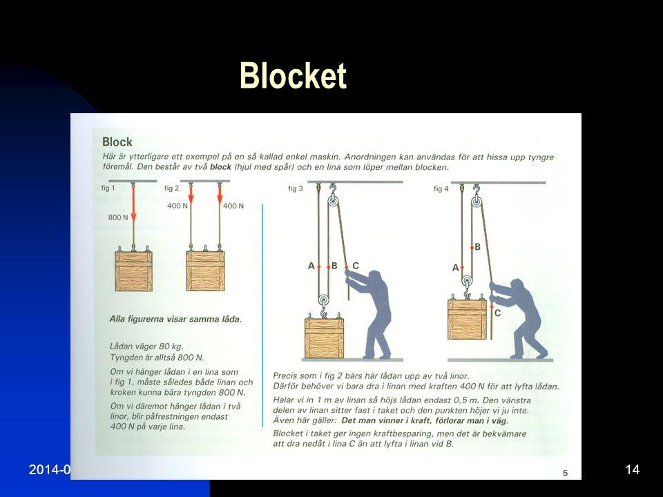 2014-06-3014 Blocket