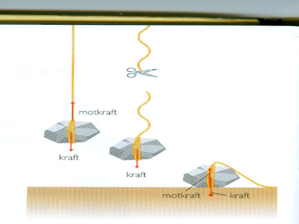 4 Mekaniskt arbete Man uträttar ett mekaniskt arbete när man använder en kraft för att förflytta ett föremål i kraftens riktning.