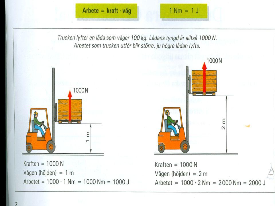 6 Energi är lagrat arbete Energi mäts därför också i enheterna Nm eller J