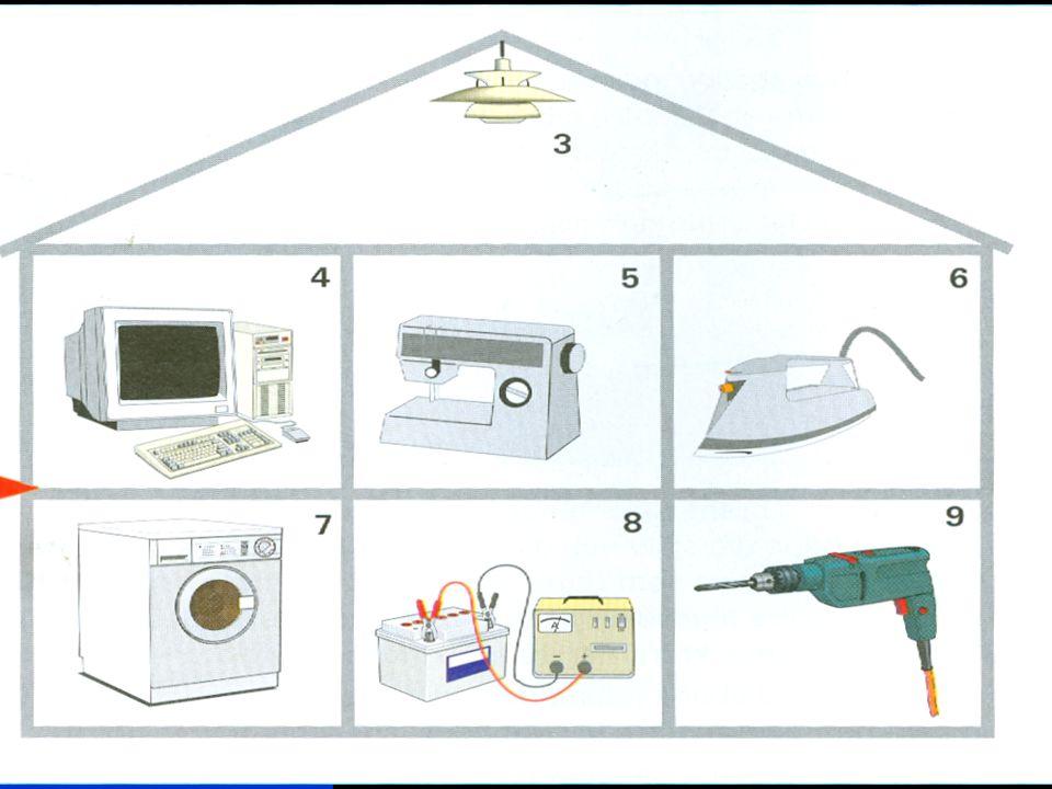 9 Exempel på energiformer Mekanisk energi (rörelseenergi, lägesenergi) Elektrisk energi Kärnenergi (kärnkraft) Strålningsenergi Kemisk energi (livsmedel, bränslen) Värmeenergi (Termiskenergi)