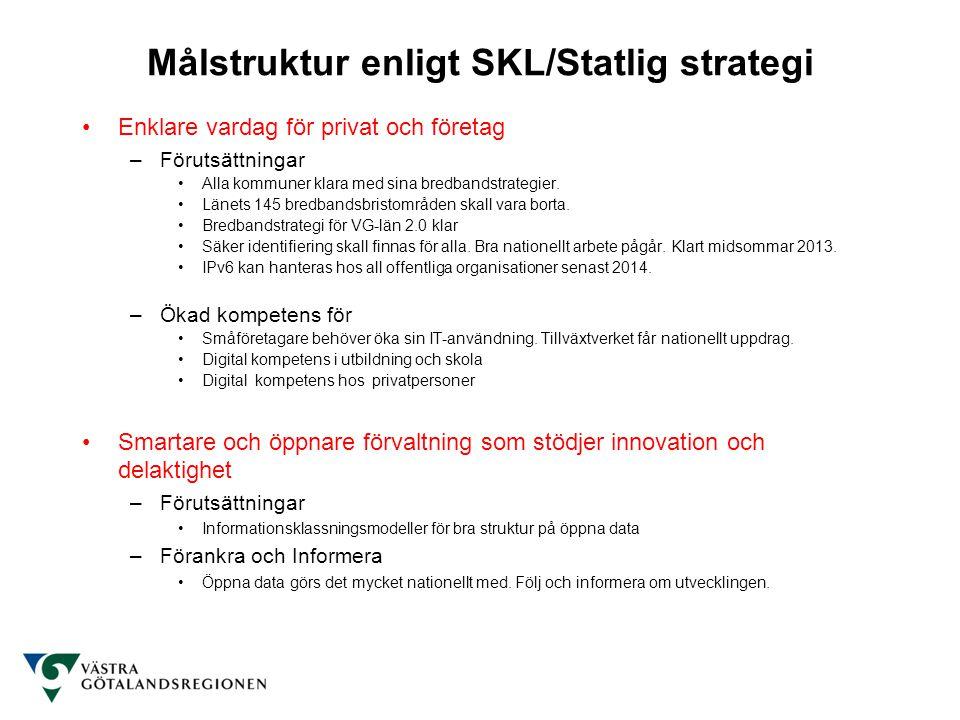 Målstruktur enligt SKL/Statlig strategi •Enklare vardag för privat och företag –Förutsättningar •Alla kommuner klara med sina bredbandstrategier.