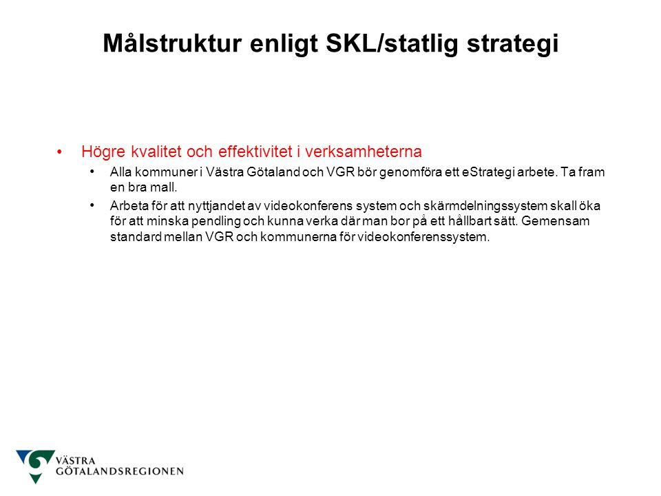 Målstruktur enligt SKL/statlig strategi •Högre kvalitet och effektivitet i verksamheterna •Alla kommuner i Västra Götaland och VGR bör genomföra ett eStrategi arbete.