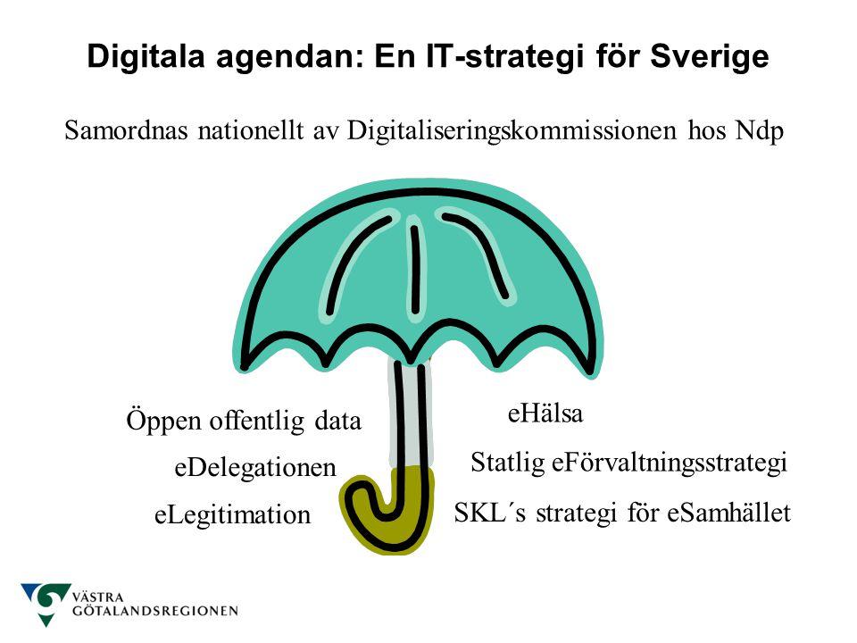 Digitala agendan: En IT-strategi för Sverige SKL´s strategi för eSamhället eDelegationen Statlig eFörvaltningsstrategi Öppen offentlig data eLegitimat