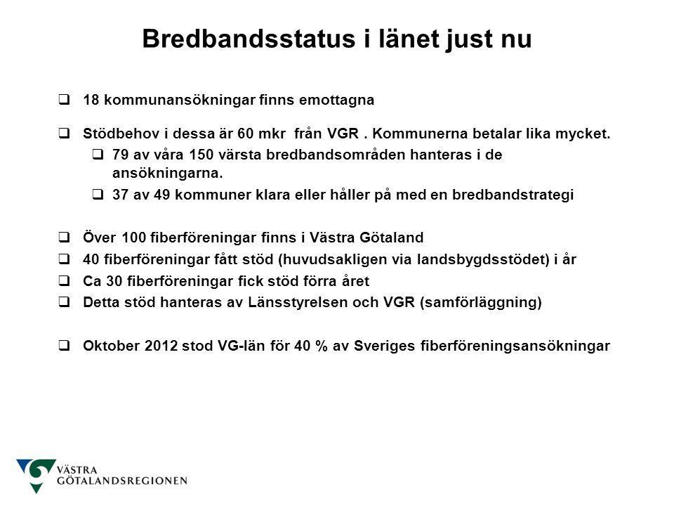 Bredbandsstatus i länet just nu  18 kommunansökningar finns emottagna  Stödbehov i dessa är 60 mkr från VGR. Kommunerna betalar lika mycket.  79 av