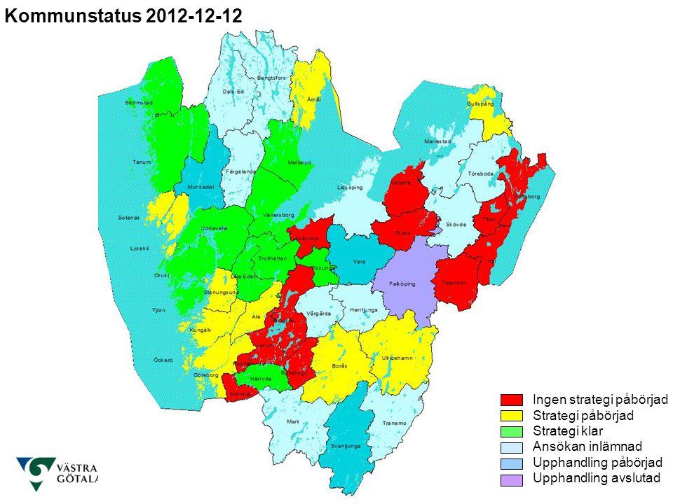 Ingen strategi påbörjad Strategi påbörjad Strategi klar Ansökan inlämnad Upphandling påbörjad Upphandling avslutad Kommunstatus 2012-12-12