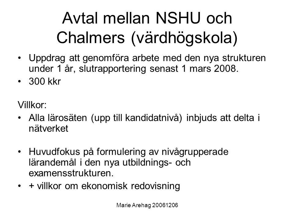Marie Arehag 20061206 Avtal mellan NSHU och Chalmers (värdhögskola) •Uppdrag att genomföra arbete med den nya strukturen under 1 år, slutrapportering senast 1 mars 2008.