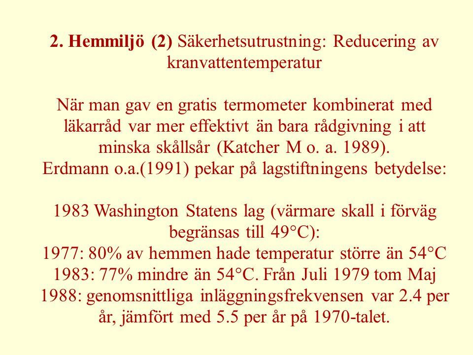 2. Hemmiljö (2) Säkerhetsutrustning: Reducering av kranvattentemperatur När man gav en gratis termometer kombinerat med läkarråd var mer effektivt än