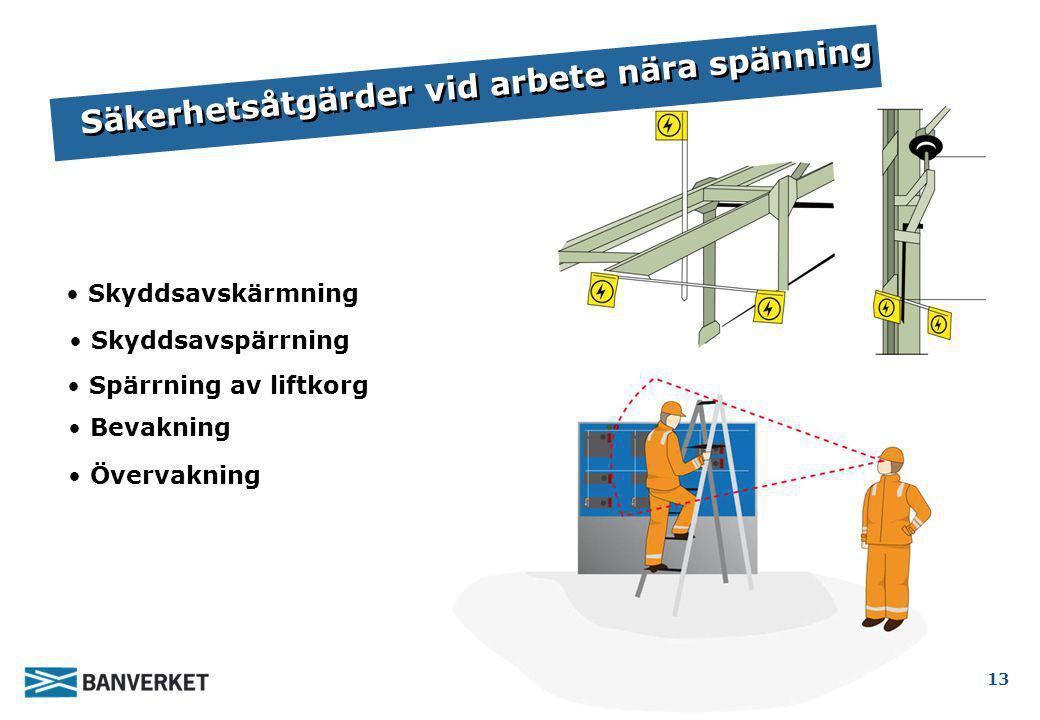 Säkerhetsåtgärder vid arbete nära spänning • Skyddsavskärmning • Skyddsavspärrning • Spärrning av liftkorg • Bevakning • Övervakning 13