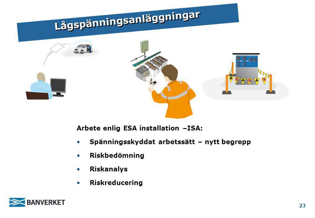 Arbete enlig ESA installation –ISA: •Spänningsskyddat arbetssätt – nytt begrepp •Riskbedömning •Riskanalys •Riskreducering Lågspänningsanläggningar 23