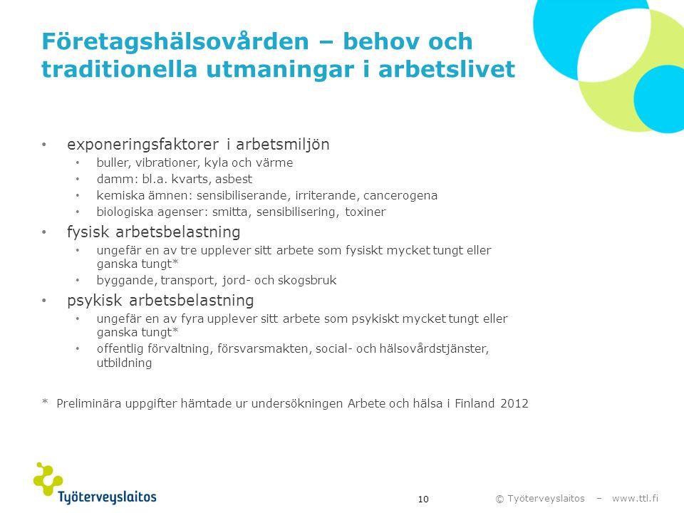 © Työterveyslaitos – www.ttl.fi Företagshälsovården – behov och traditionella utmaningar i arbetslivet • exponeringsfaktorer i arbetsmiljön • buller,