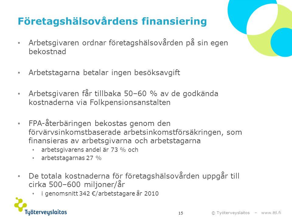 © Työterveyslaitos – www.ttl.fi Företagshälsovårdens finansiering • Arbetsgivaren ordnar företagshälsovården på sin egen bekostnad • Arbetstagarna bet