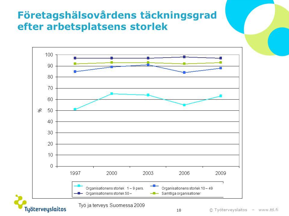 © Työterveyslaitos – www.ttl.fi Företagshälsovårdens täckningsgrad efter arbetsplatsens storlek Työ ja terveys Suomessa 2009 18 Organisationens storle