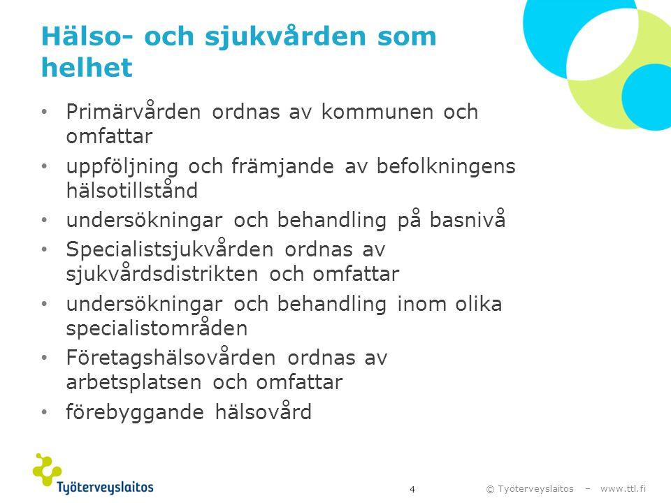 © Työterveyslaitos – www.ttl.fi När lönar det sig att ta med företagshälsovården i vårdsprocessen.