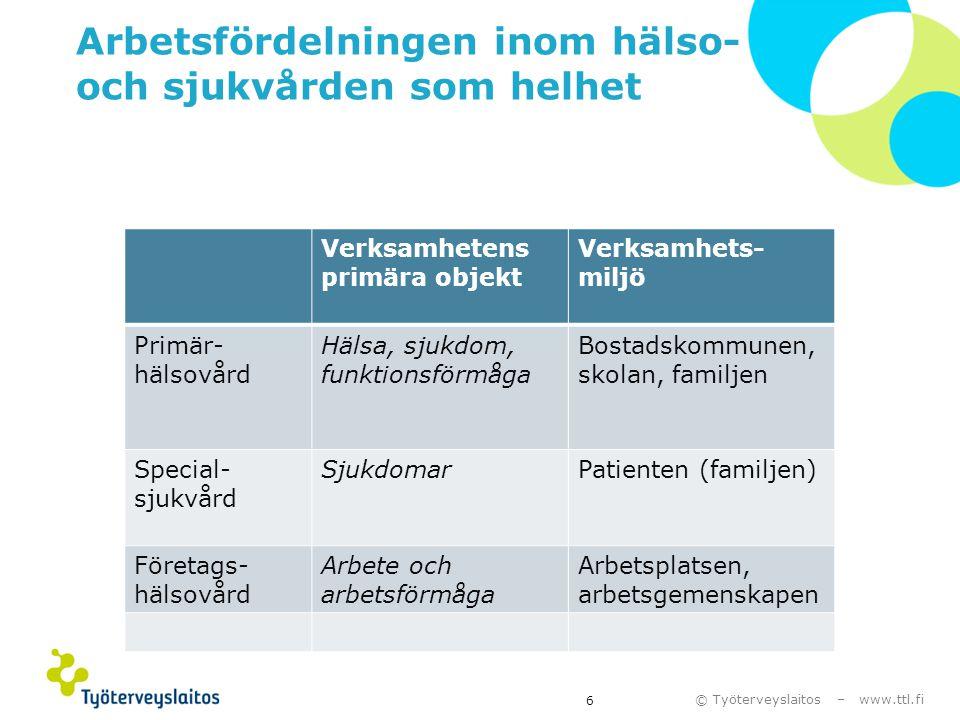 © Työterveyslaitos – www.ttl.fi Arbetsfördelningen inom hälso- och sjukvården som helhet 6 Verksamhetens primära objekt Verksamhets- miljö Primär- häl