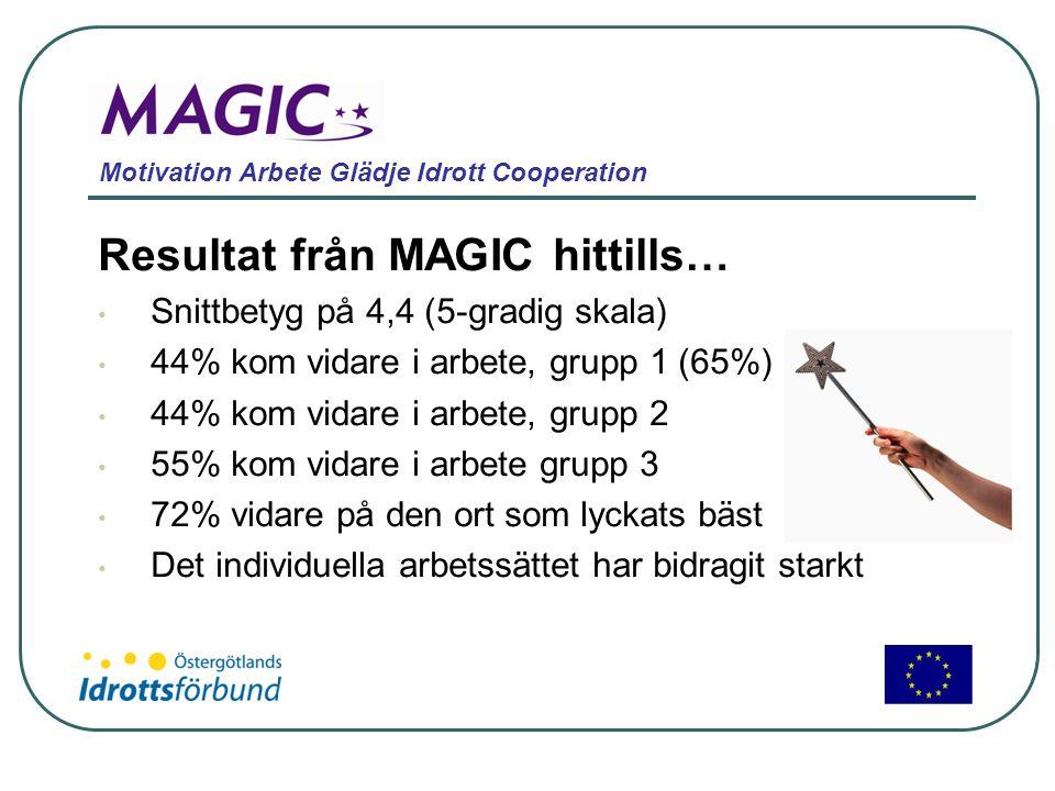 Motivation Arbete Glädje Idrott Cooperation Resultat från MAGIC hittills… • Snittbetyg på 4,4 (5-gradig skala) • 44% kom vidare i arbete, grupp 1 (65%