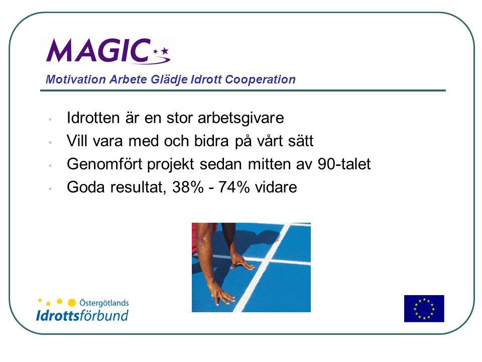 Motivation Arbete Glädje Idrott Cooperation • Idrotten är en stor arbetsgivare • Vill vara med och bidra på vårt sätt • Genomfört projekt sedan mitten