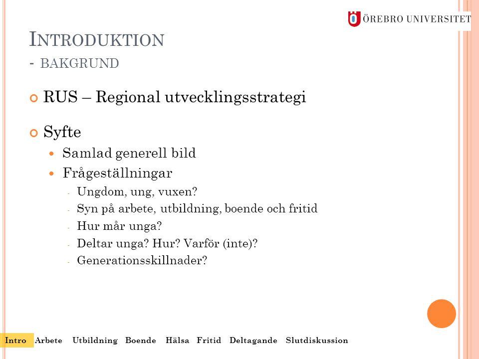 I NTRODUKTION - BAKGRUND RUS – Regional utvecklingsstrategi Syfte  Samlad generell bild  Frågeställningar - Ungdom, ung, vuxen? - Syn på arbete, utb