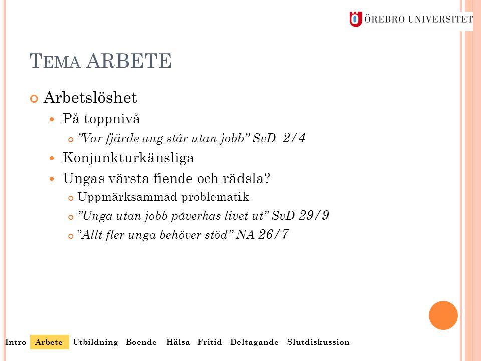 """T EMA ARBETE Arbetslöshet  På toppnivå """"Var fjärde ung står utan jobb"""" SvD 2/4  Konjunkturkänsliga  Ungas värsta fiende och rädsla? Uppmärksammad p"""