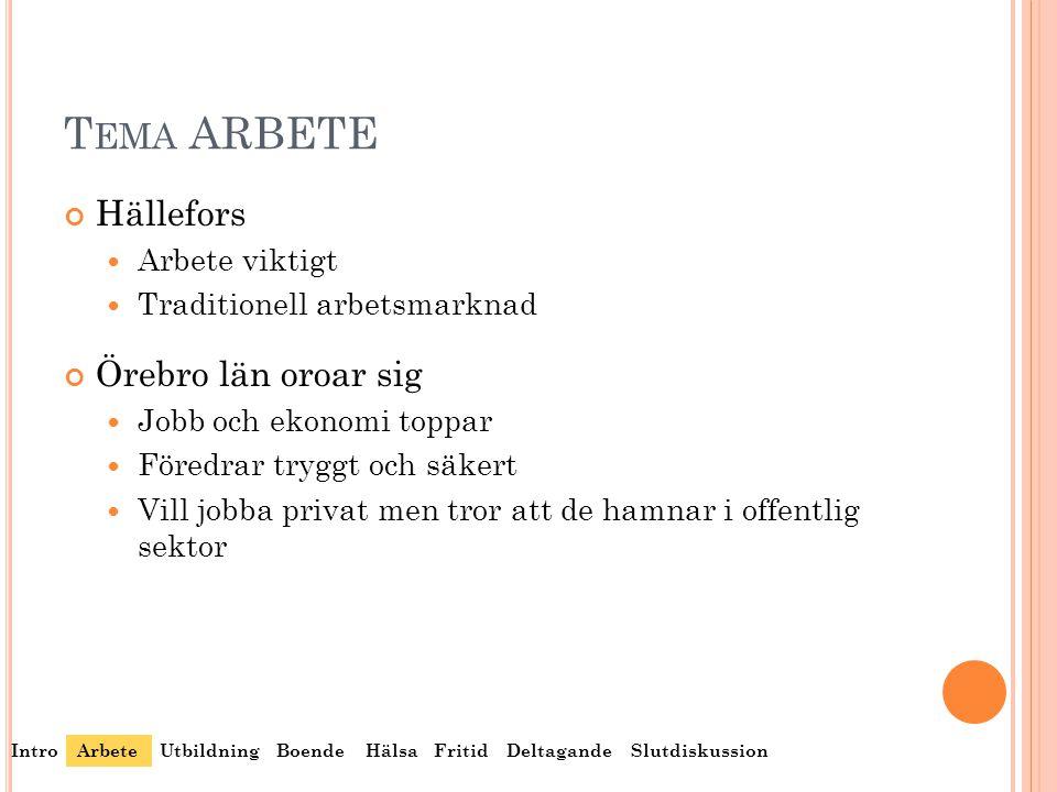 T EMA ARBETE Hällefors  Arbete viktigt  Traditionell arbetsmarknad Örebro län oroar sig  Jobb och ekonomi toppar  Föredrar tryggt och säkert  Vil