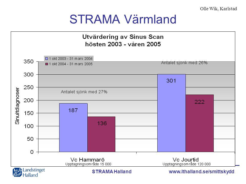 STRAMA Halland www.lthalland.se/smittskydd STRAMA Värmland Olle Wik, Karlstad