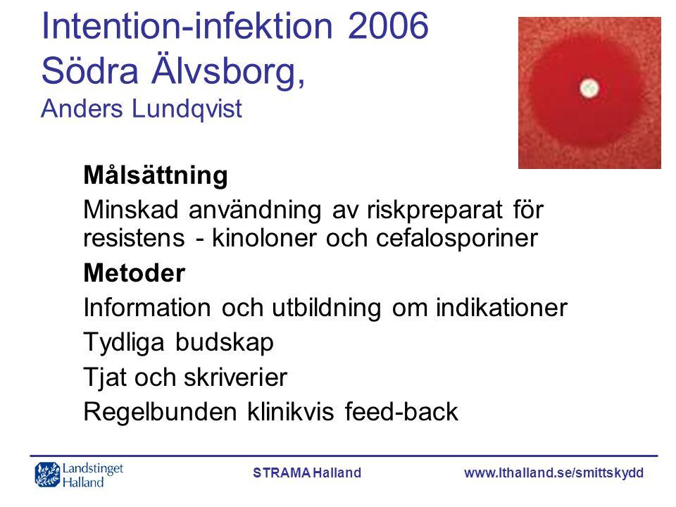 STRAMA Halland www.lthalland.se/smittskydd Intention-infektion 2006 Södra Älvsborg, Anders Lundqvist Målsättning Minskad användning av riskpreparat fö