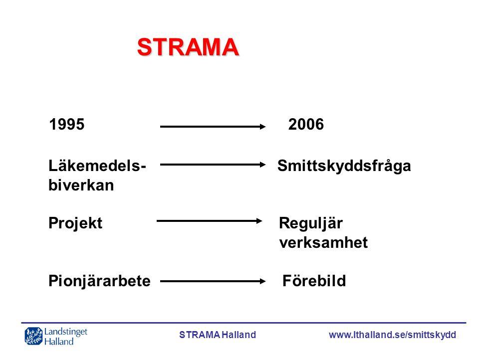 STRAMA Halland www.lthalland.se/smittskydd 19952006 STRAMA Läkemedels- Smittskyddsfråga biverkan Projekt Reguljär verksamhet Pionjärarbete Förebild