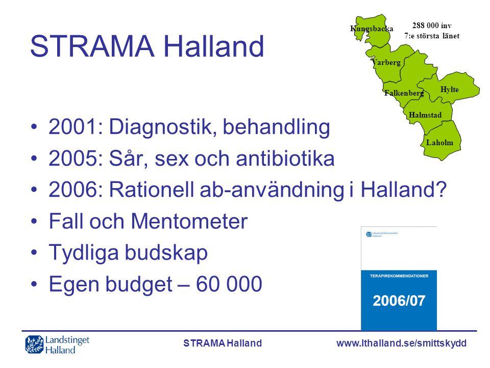 STRAMA Halland www.lthalland.se/smittskydd STRAMA Halland •2001: Diagnostik, behandling •2005: Sår, sex och antibiotika •2006: Rationell ab-användning