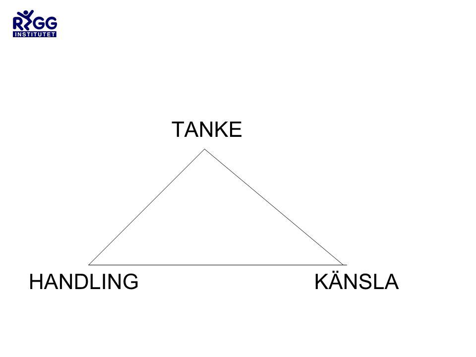 TANKE HANDLINGKÄNSLA