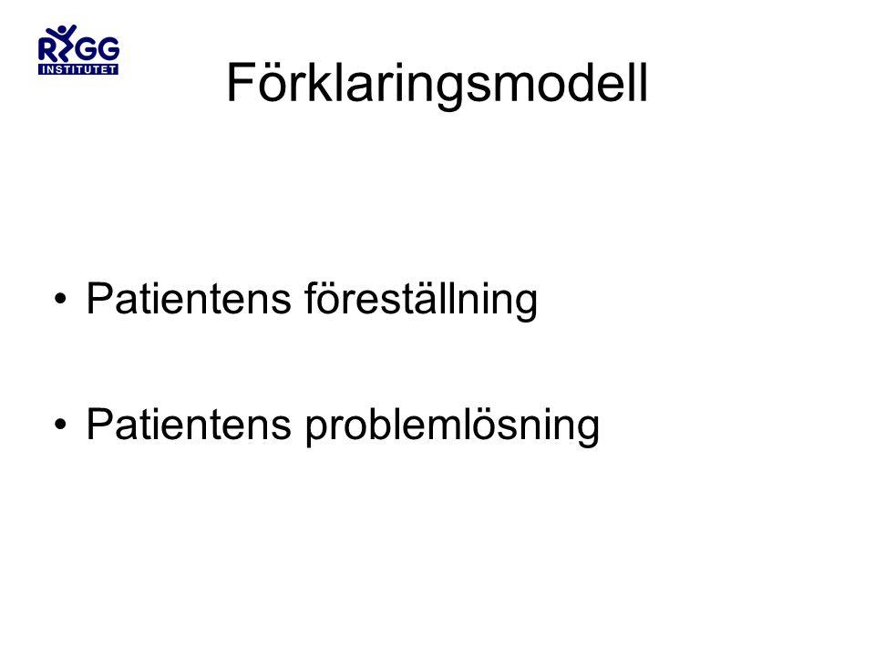 Förklaringsmodell •Patientens föreställning •Patientens problemlösning