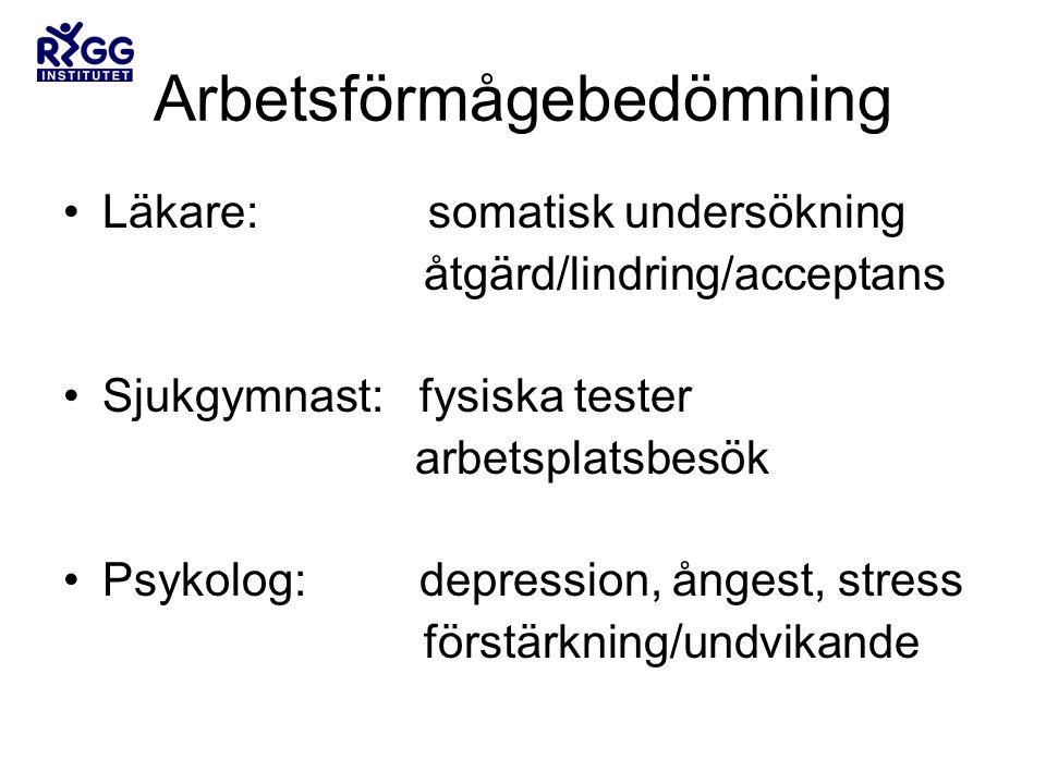 Arbetsförmågebedömning •Läkare: somatisk undersökning åtgärd/lindring/acceptans •Sjukgymnast: fysiska tester arbetsplatsbesök •Psykolog: depression, ångest, stress förstärkning/undvikande