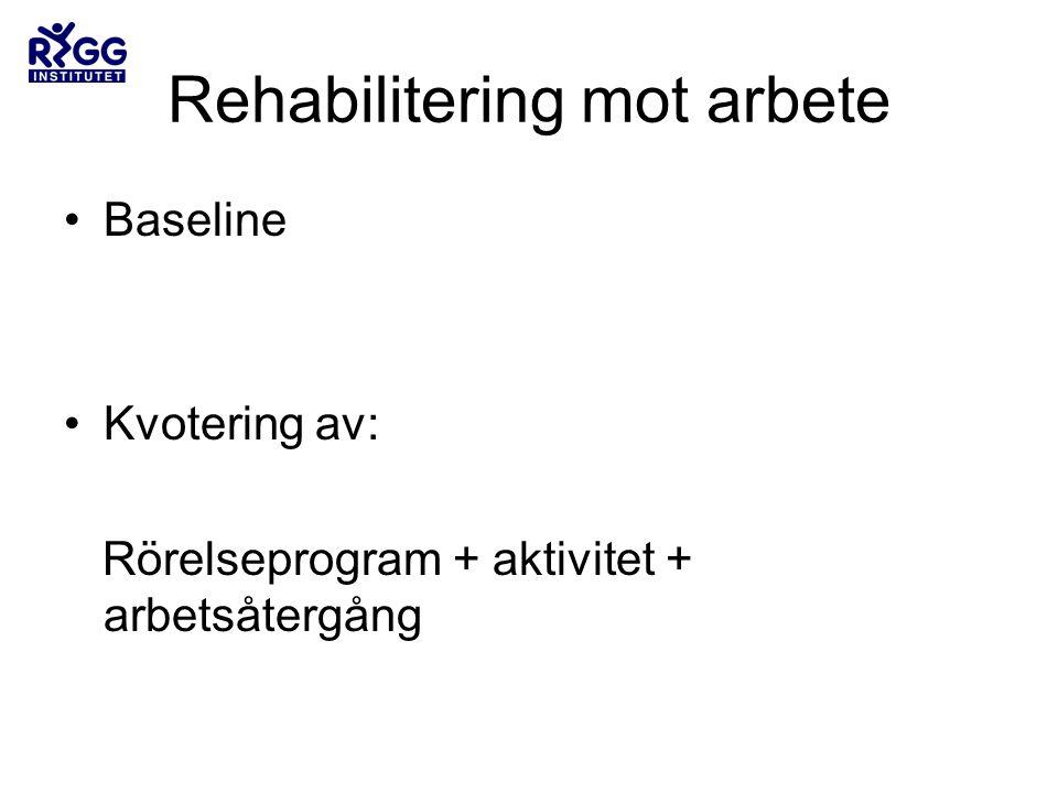 Rehabilitering mot arbete •Baseline •Kvotering av: Rörelseprogram + aktivitet + arbetsåtergång