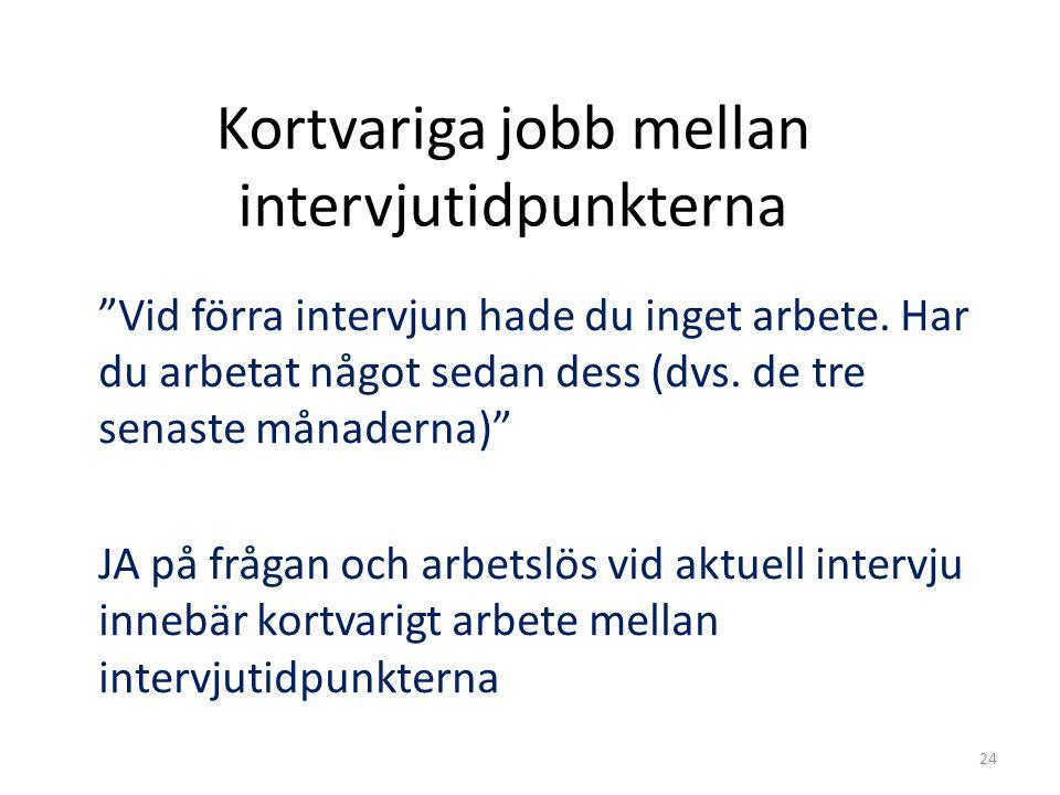 Kortvariga jobb mellan intervjutidpunkterna Vid förra intervjun hade du inget arbete.