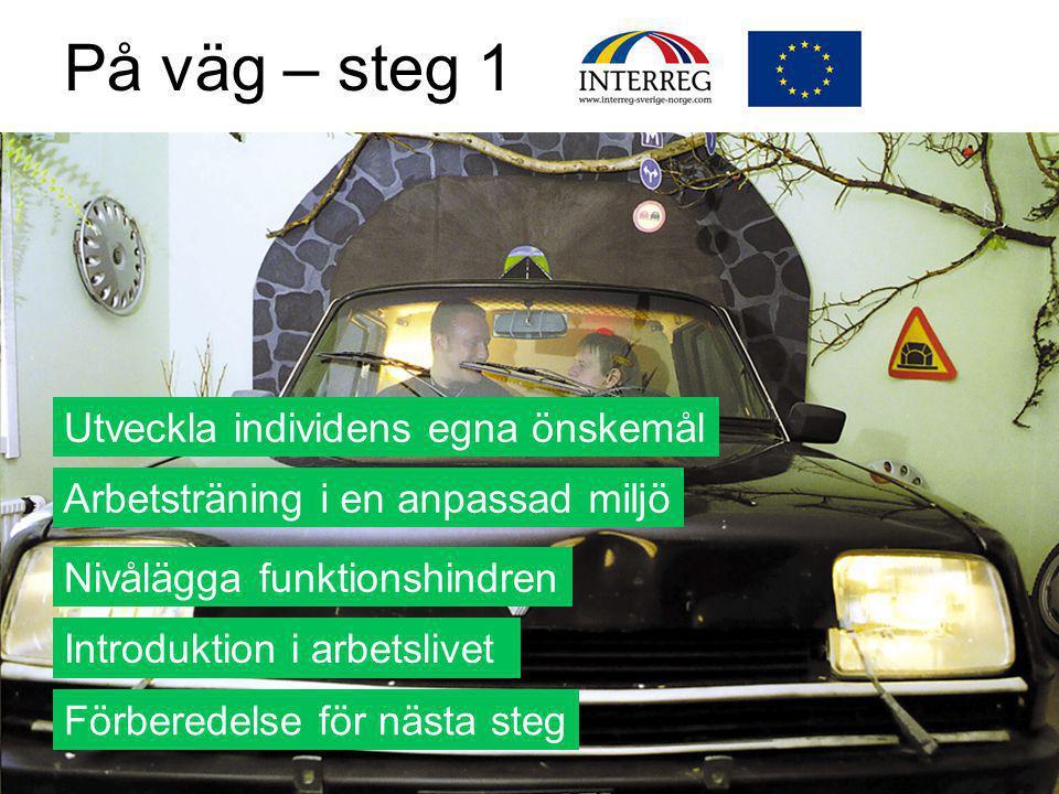 På väg – steg 1 Introduktion i arbetslivet Nivålägga funktionshindren Arbetsträning i en anpassad miljö Utveckla individens egna önskemål Förberedelse för nästa steg