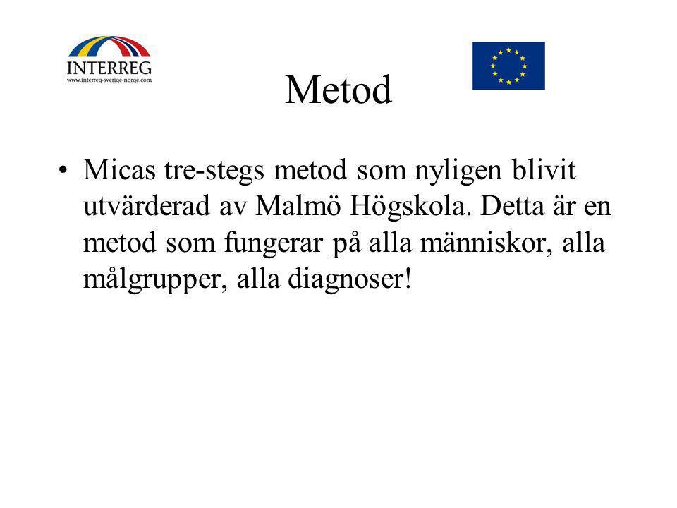 Metod •Micas tre-stegs metod som nyligen blivit utvärderad av Malmö Högskola.