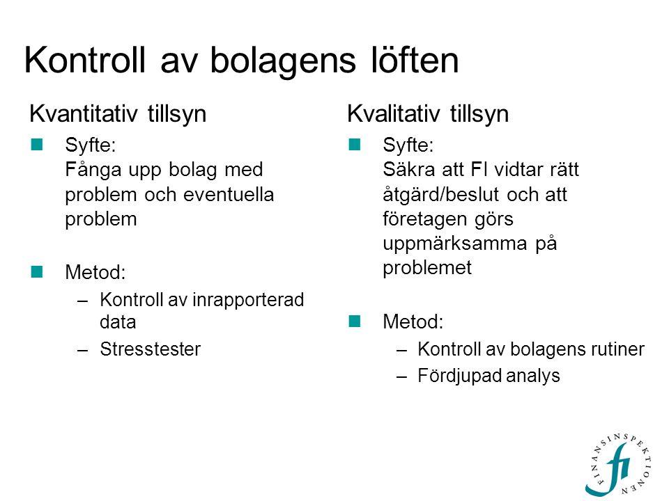 Kontroll av bolagens löften Kvantitativ tillsyn  Syfte: Fånga upp bolag med problem och eventuella problem  Metod: –Kontroll av inrapporterad data –