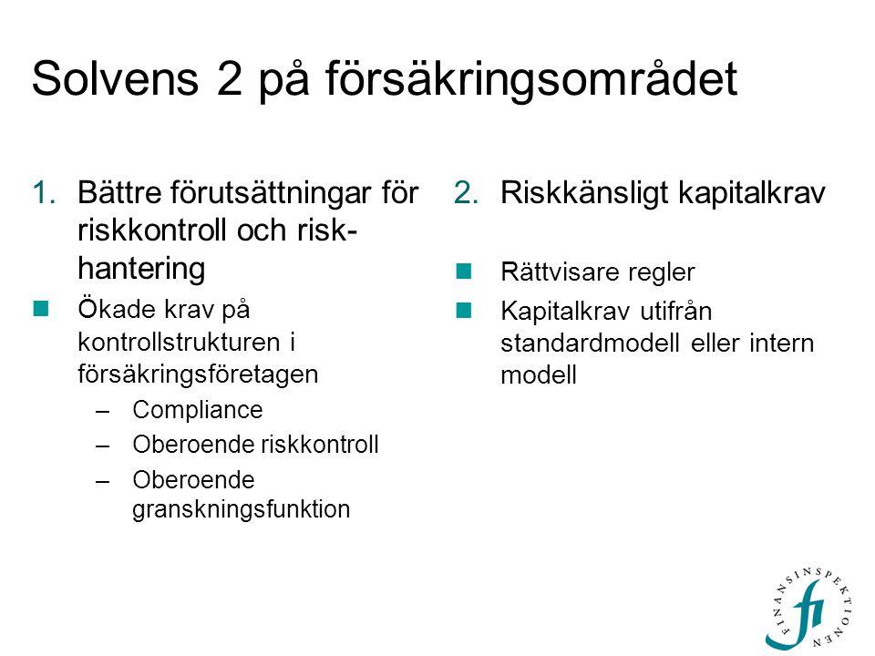Solvens 2 på försäkringsområdet 1.Bättre förutsättningar för riskkontroll och risk- hantering  Ökade krav på kontrollstrukturen i försäkringsföretagen –Compliance –Oberoende riskkontroll –Oberoende granskningsfunktion 2.Riskkänsligt kapitalkrav  Rättvisare regler  Kapitalkrav utifrån standardmodell eller intern modell