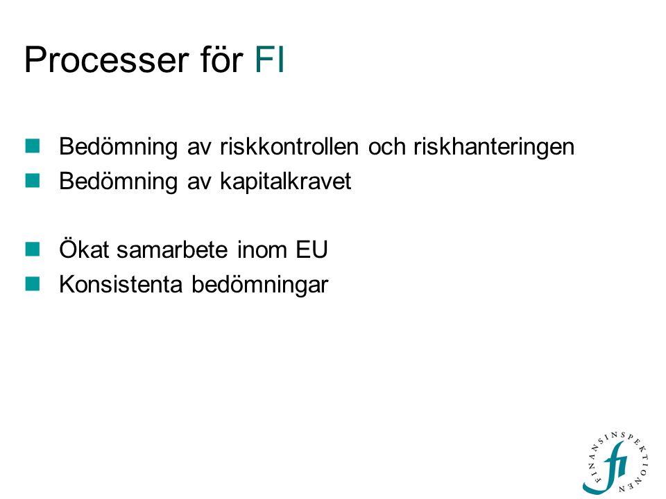 Processer för FI  Bedömning av riskkontrollen och riskhanteringen  Bedömning av kapitalkravet  Ökat samarbete inom EU  Konsistenta bedömningar