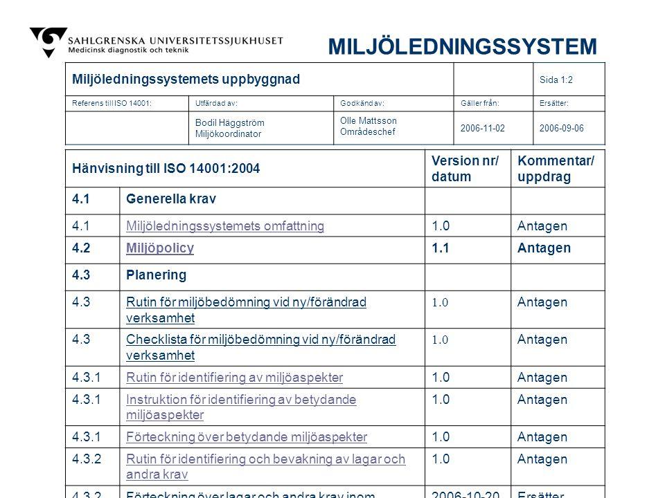 MILJÖLEDNINGSSYSTEM Miljöledningssystemets uppbyggnad Sida 1:2 Referens till ISO 14001:Utfärdad av:Godkänd av:Gäller från:Ersätter: Bodil Häggström Mi