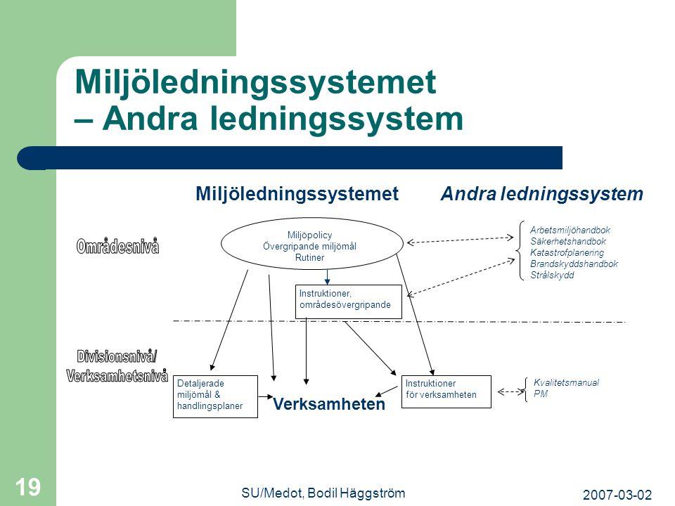 2007-03-02 SU/Medot, Bodil Häggström 19 Instruktioner, områdesövergripande Verksamheten Kvalitetsmanual PM Detaljerade miljömål & handlingsplaner Milj