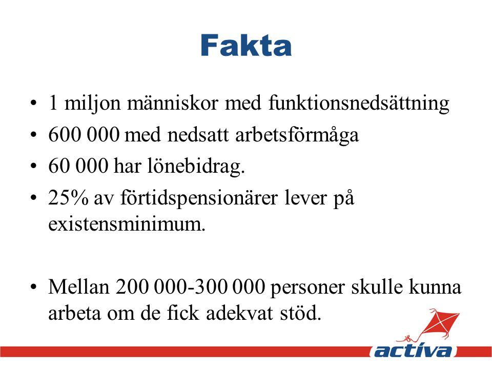 Fakta •1 miljon människor med funktionsnedsättning •600 000 med nedsatt arbetsförmåga •60 000 har lönebidrag. •25% av förtidspensionärer lever på exis