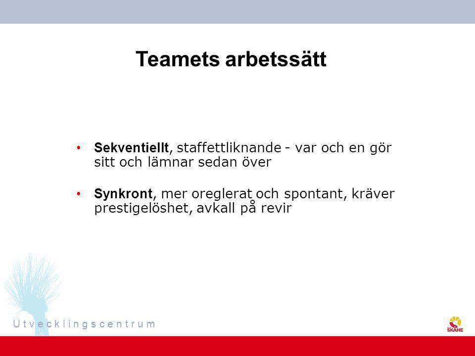 U t v e c k l i n g s c e n t r u m Skillnad mellan team och grupp •Teamet fokuserar på gemensamma mål och har integrerade arbetsuppgifter där medlemmarna kompletterar varandra.