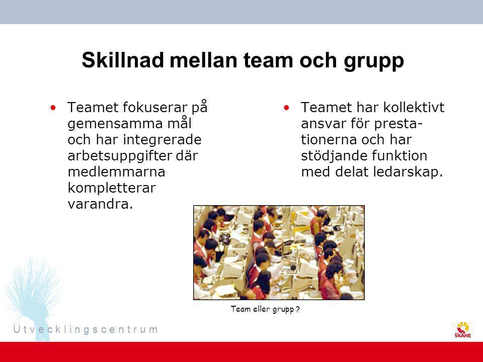 U t v e c k l i n g s c e n t r u m Skillnad mellan team och grupp •Teamet fokuserar på gemensamma mål och har integrerade arbetsuppgifter där medlemm