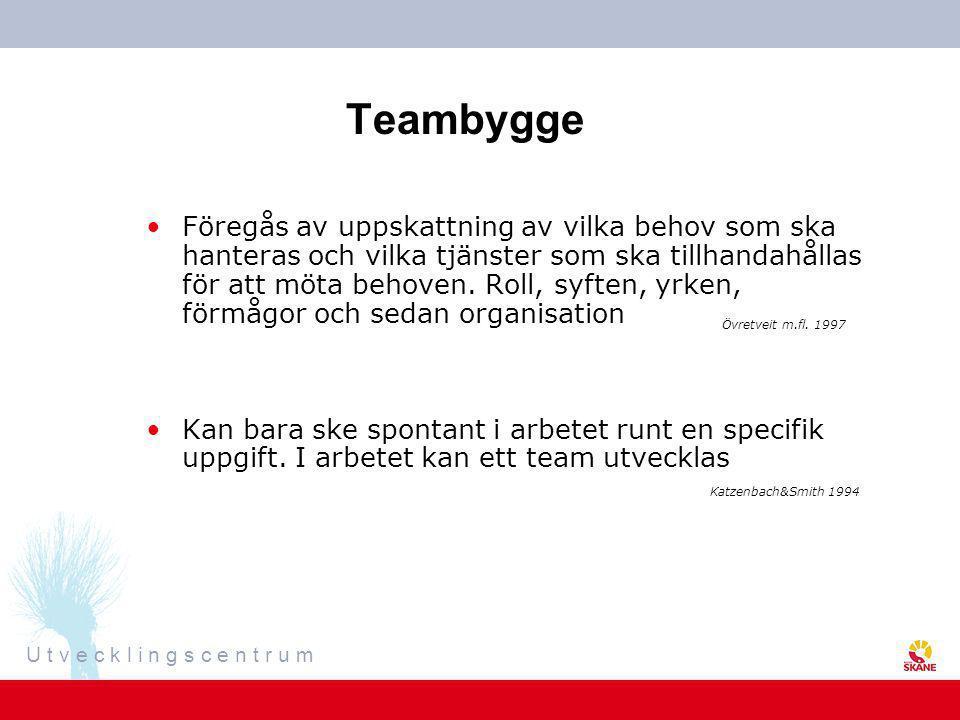 U t v e c k l i n g s c e n t r u m Förklaring till framgång eller utebliven framgång •Teamets relation till övriga medarbetare i organisationen •Vilken legitimitet som teamet lyckats etablera och tilldelats