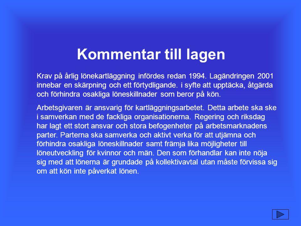 Kvinno- dominerade arbeten Tillbaka Kvinnodominerade arbeten i företaget FIKTIVA