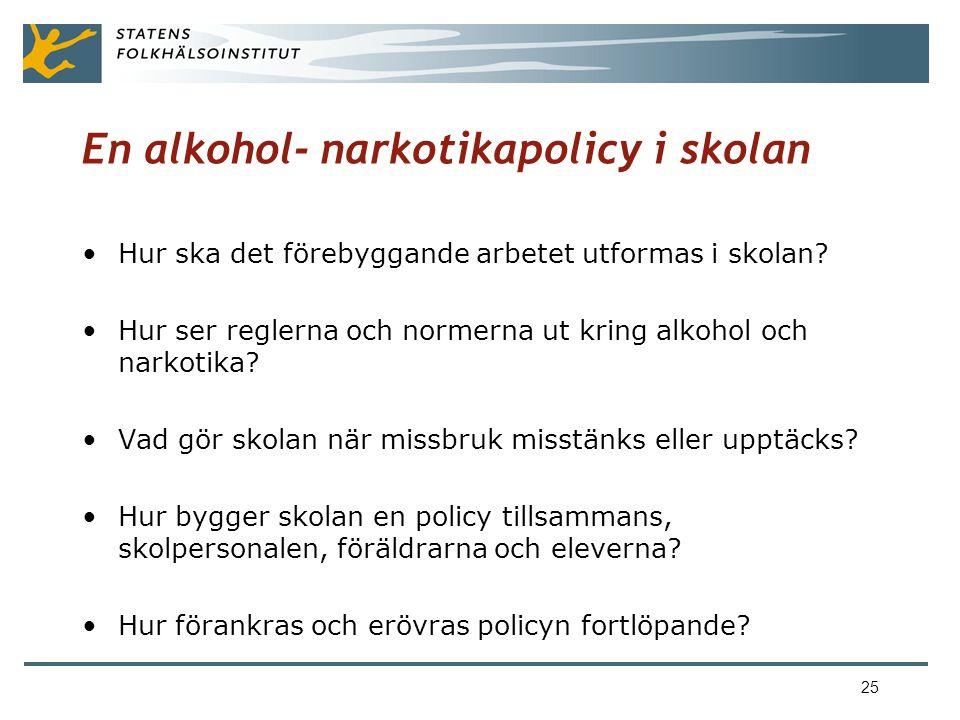25 En alkohol- narkotikapolicy i skolan •Hur ska det förebyggande arbetet utformas i skolan.